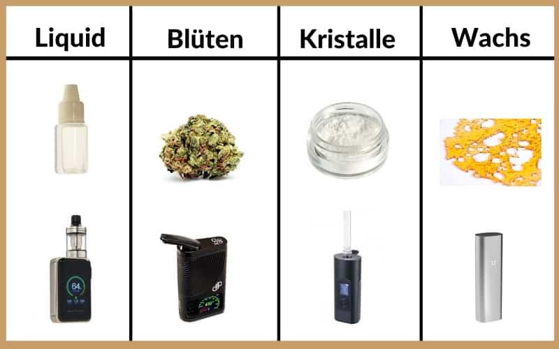CBD-verdampfen-vaporizer